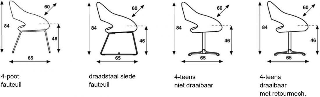 Artifort Shark afmetingen